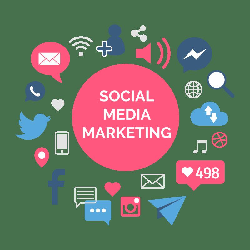 Generate Lead From Social Media